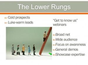 Lower rung