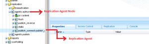 CRXDE-Lite-Etc-Replication-Agent